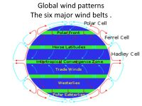 Global Wind Patterns Worksheet - Kidz Activities