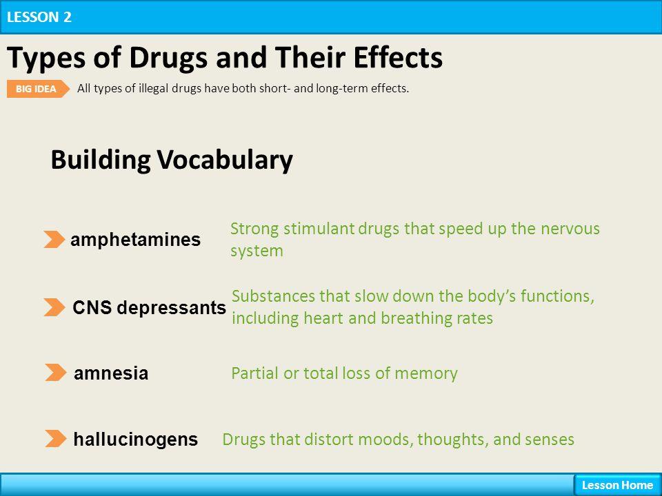 Long Term Effects Hallucinogens