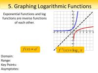 Graphing Logarithmic Functions Worksheet - Geersc