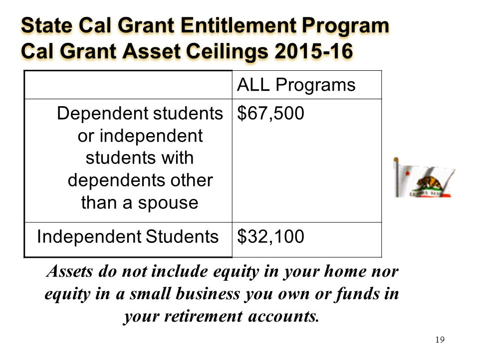 Good Cal Grant Income Ceiling 2017 Theteenline Org