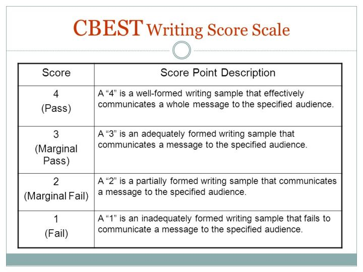essay questions basic skills test The california basic educational skills test (cbest) is a standardized test  administered  the essays must answer the two topics printed in the test booklet.