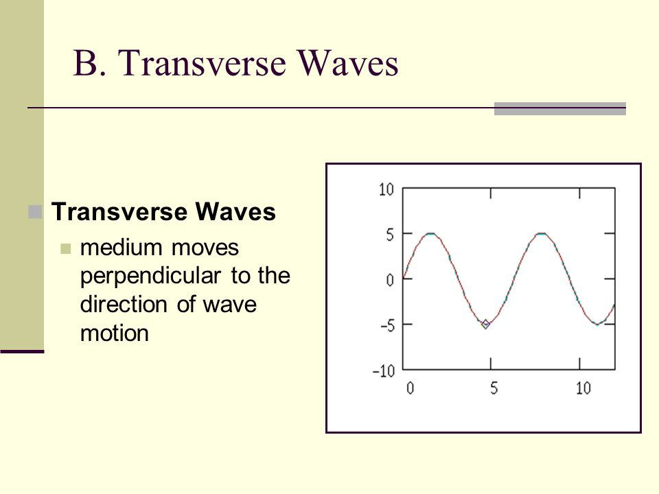 venn diagram of transverse and longitudinal waves 12v 10 amp battery charger circuit compu barca