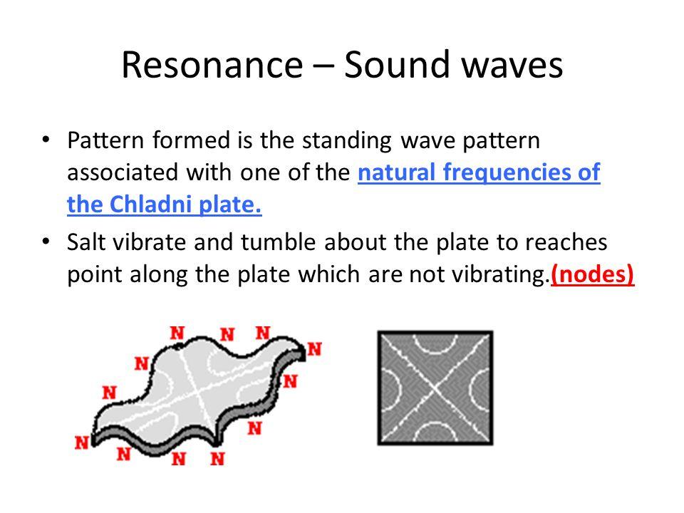 sound salt patternsको लागि तस्बिर परिणाम