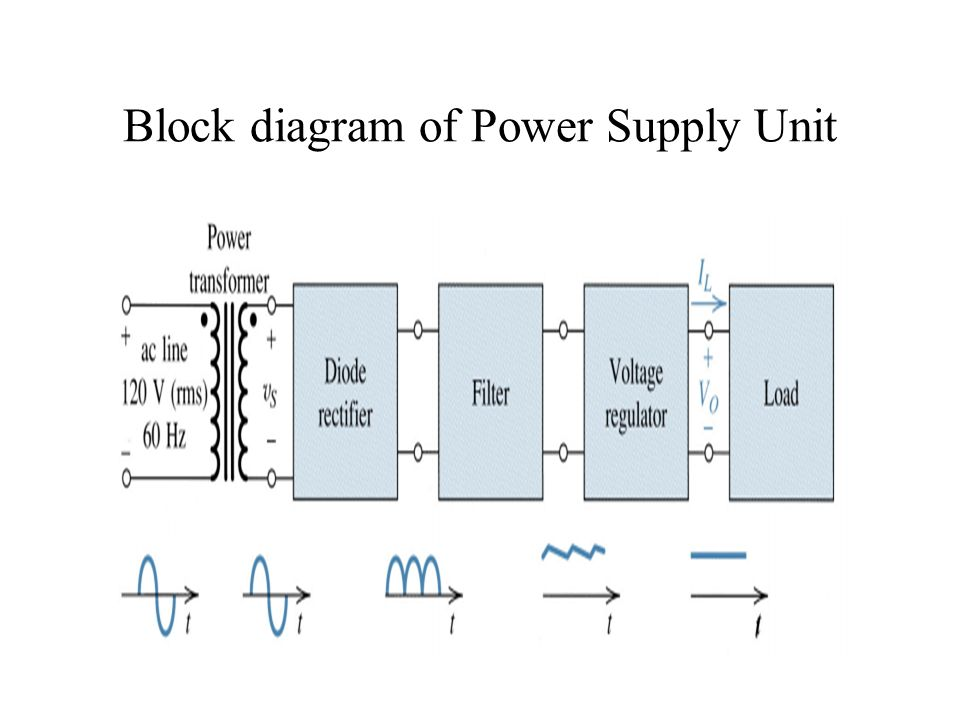 step down transformer diagram lenel access control system wiring power supplies biasing bjt and mosfet - ppt download