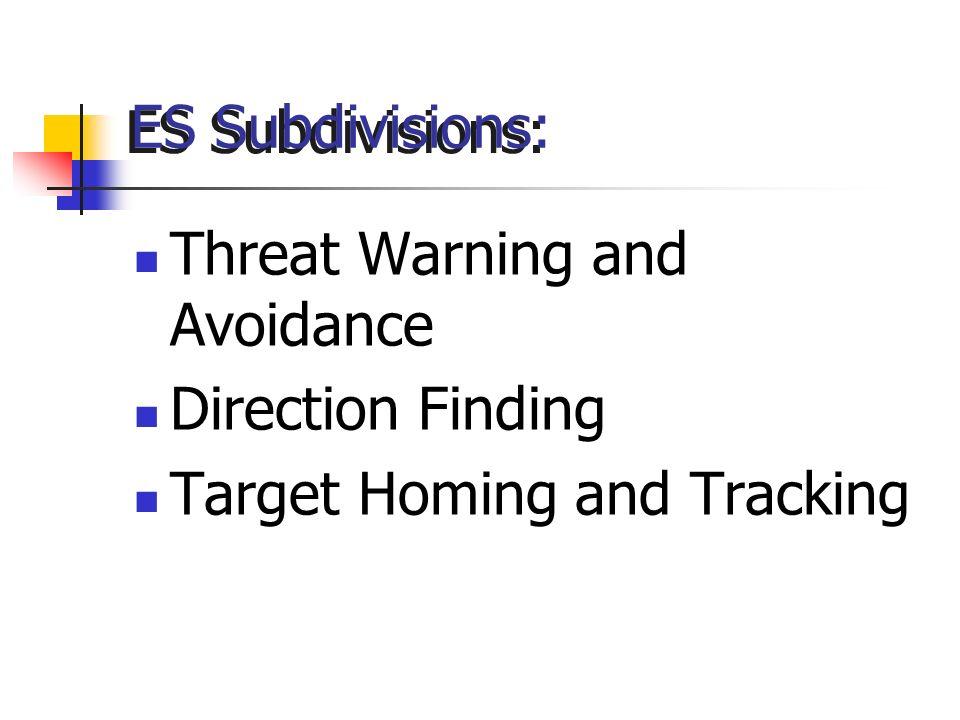 Electronic Warfare Countermeasures