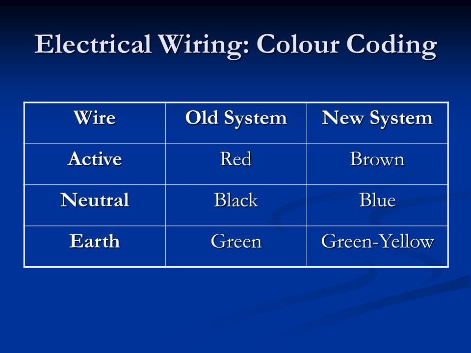 3 Wire 240v Wiring. Wiring. Wiring Diagram Images