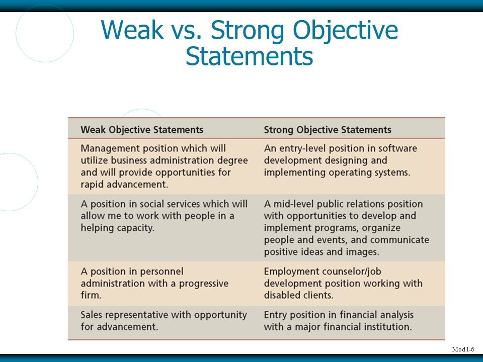 resume objective statements networking