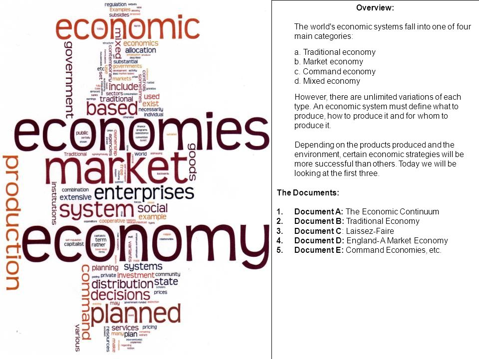 what to produce traditional economy