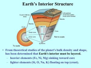 Chapter 7 Earth: Our Home in Space  ppt download