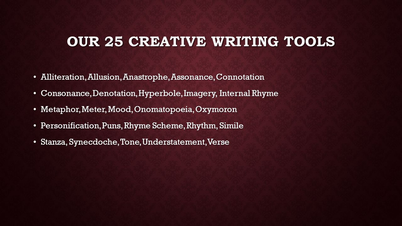 UNIT 1 25 Creative Writing Tools Session 1 Ppt Video