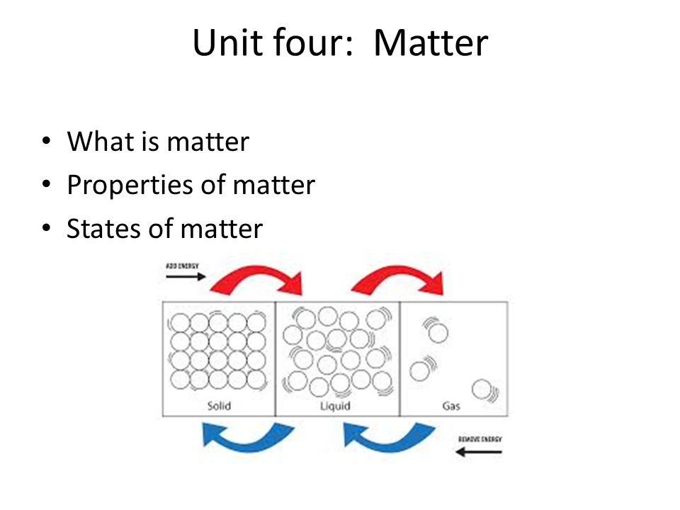 Unit four: Matter What is matter Properties of matter