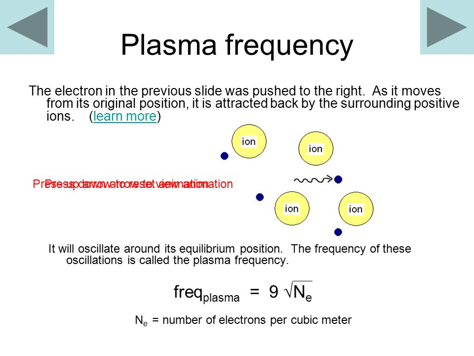 the Ionosphere as a Plasma  ppt download