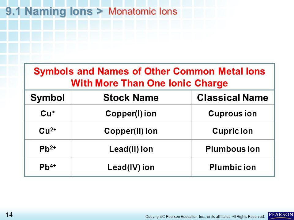 3 Lead Chemical Element