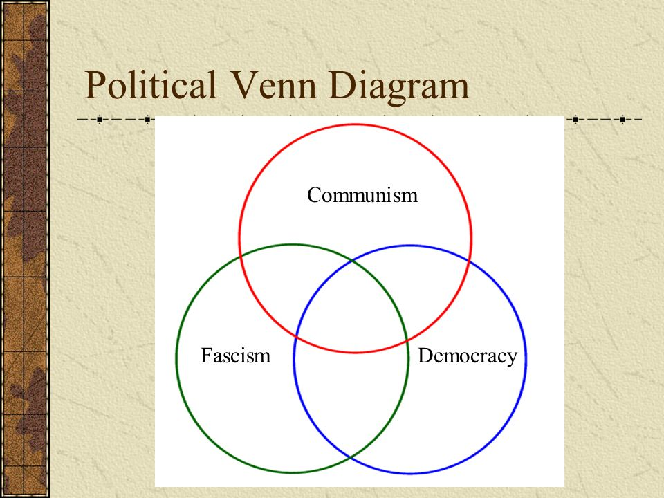 communism vs socialism venn diagram fluorescent strip light wiring for czechoslovakia great installation of political experiments the 1920s ppt video online download 3 circle math