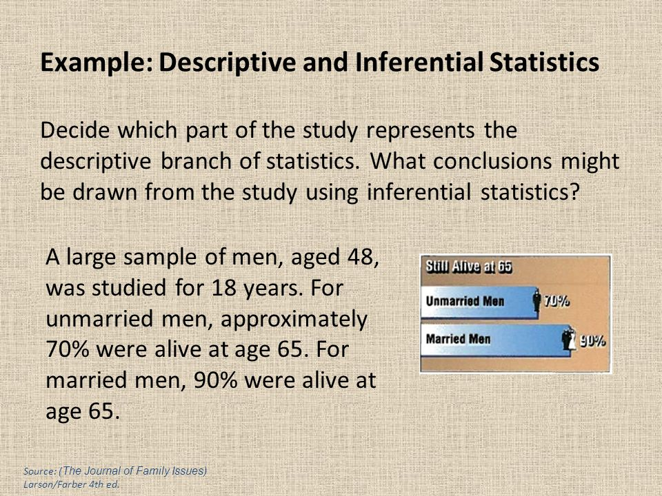 The Nature Of Statistics Ppt Download