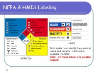 Hazard Communication 2012 (Employee Right-to-Know) - ppt ...