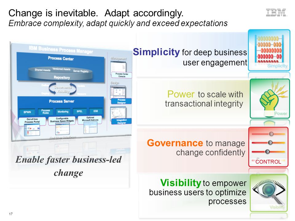 A Smarter Approach to Processes and Decisions  ppt download