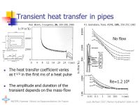 CICC Thermo-Hydraulics - ppt download