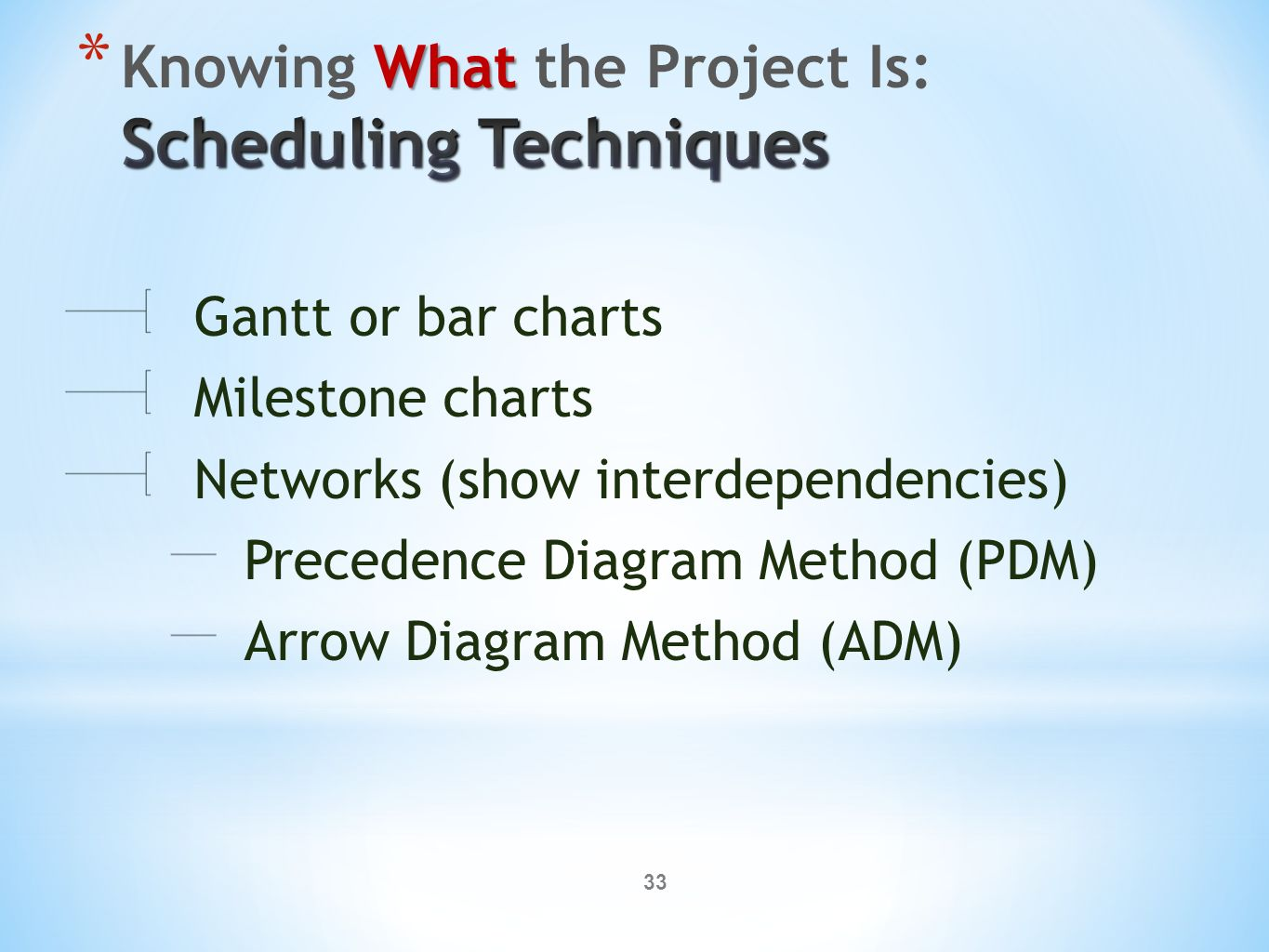 precedence diagram example network of the human tongue and taste buds project management x470 ppt download