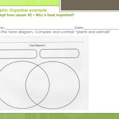 Venn Diagram Graphic Organizer Capacitor Start Induction Run Motor Wiring Plants And Animals; A Living Breathing World - Ppt Download