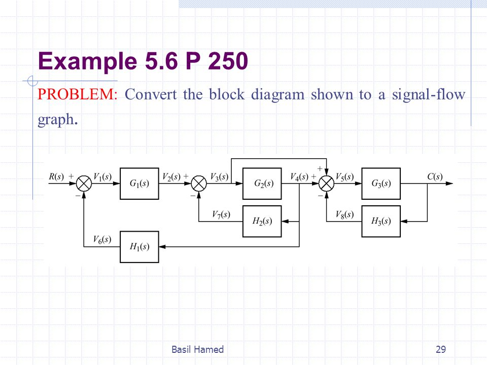 block diagram to signal flow graph bathroom drainage lect.5 reduction of multiple subsystems basil hamed - ppt video online download