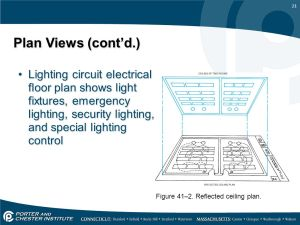 HVACR116 – Trade Skills Mechanical Drawings  ppt video