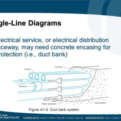 Show Wiring Diagrams Vl Stereo Diagram Hvacr116 – Trade Skills Mechanical Drawings. - Ppt Video Online Download