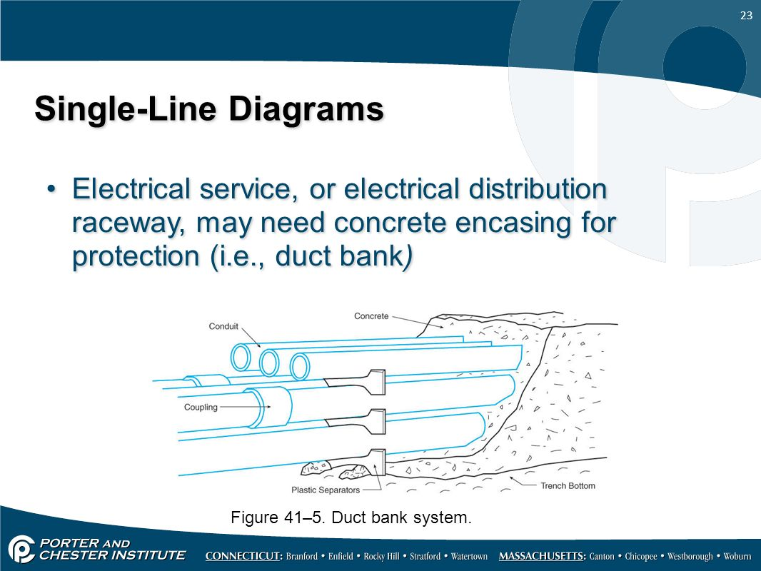 show wiring diagrams course management system class diagram hvacr116 – trade skills mechanical drawings. - ppt video online download