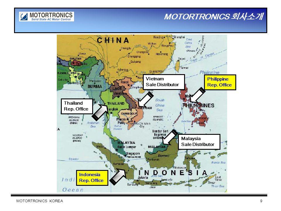 WHAT IS MOTORTRONICS MOTORTRONICS KOREA  ppt video online download