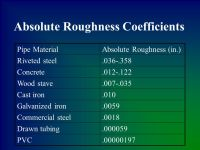 Roughness Of Cast Iron Pipe