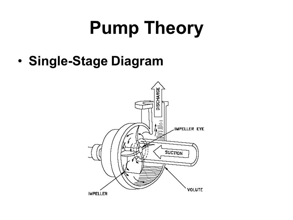 Fire Truck Waterous Pump Diagram Fire Pump Piping Diagram