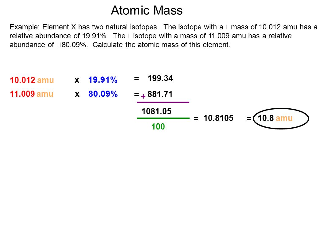 Isotopes Atoms Of The Same Element That Different Mass