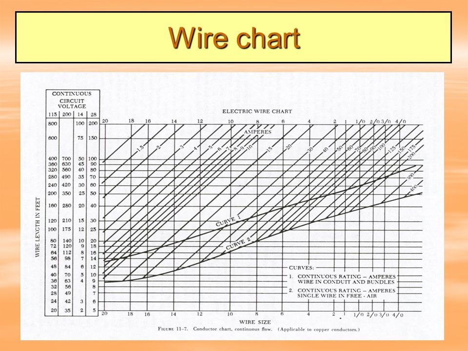 avionics wiring diagram symbols lt1 aircraft electrical systems - ppt download