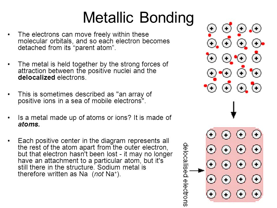 electron dot diagram for s pollak trailer wiring ionic and metallic bonding - ppt download
