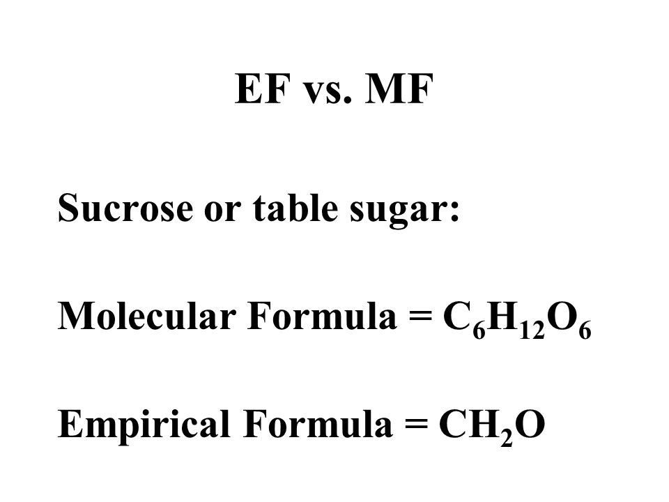 How To Tell Empirical Formulas Without Given Mass