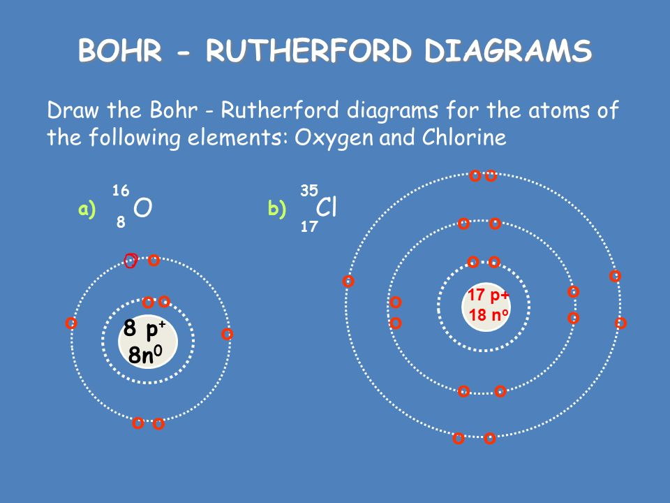 how do you draw a bohr rutherford diagram 7 pin wiring to diagrams for elements great installation of snc2d grade 10 science academic ppt video online download does work