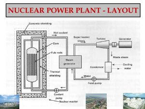 Classification of Power Plants  ppt video online download