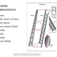 Extension Ladder Parts Diagram Car Stereo Amp Wiring Fire Service Ladders Firefighter Ii. - Ppt Video Online Download