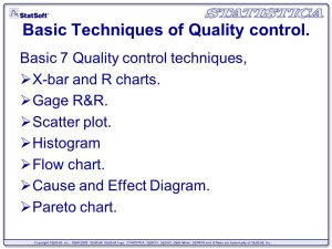 Statistical Process control  ppt video online download