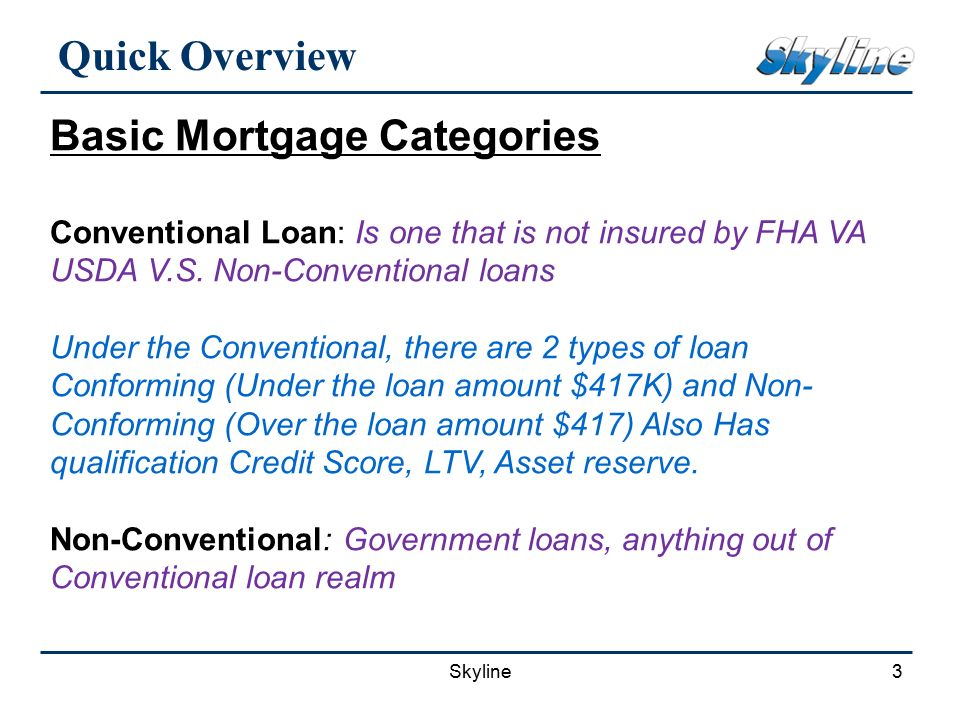 Non Conforming Loans And Programs