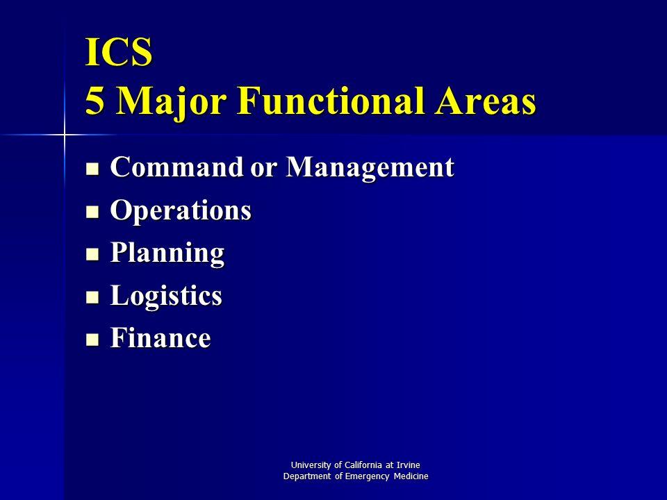 Ics Organizational Chart