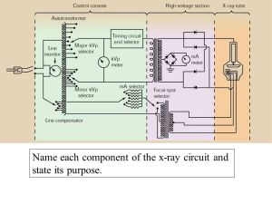 Name each ponent of the xray circuit and  ppt video