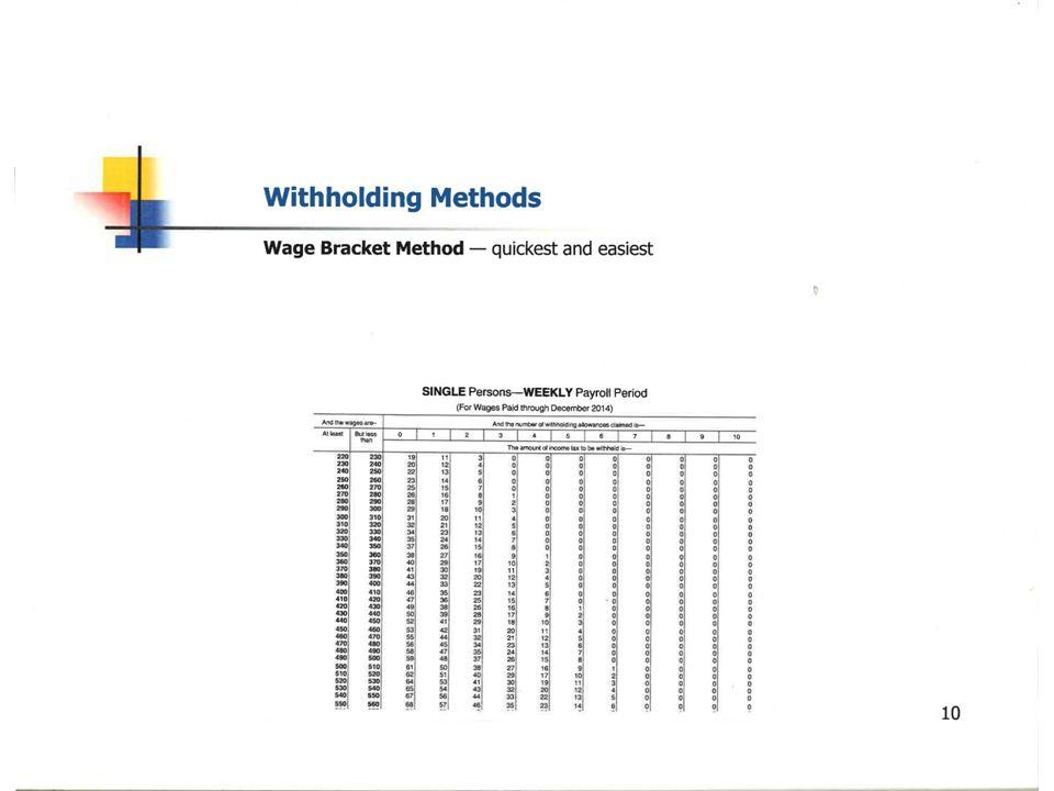 Fundamental Payroll Certification ppt video online download
