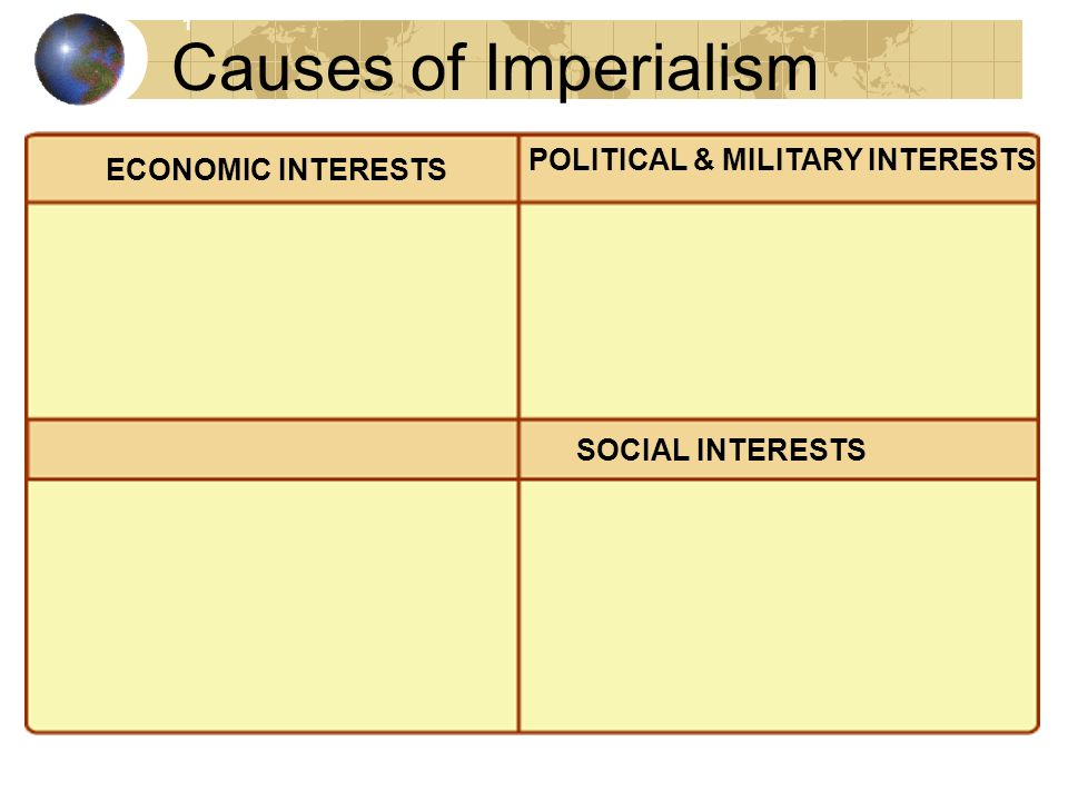 The New Imperialism (1800–1914)