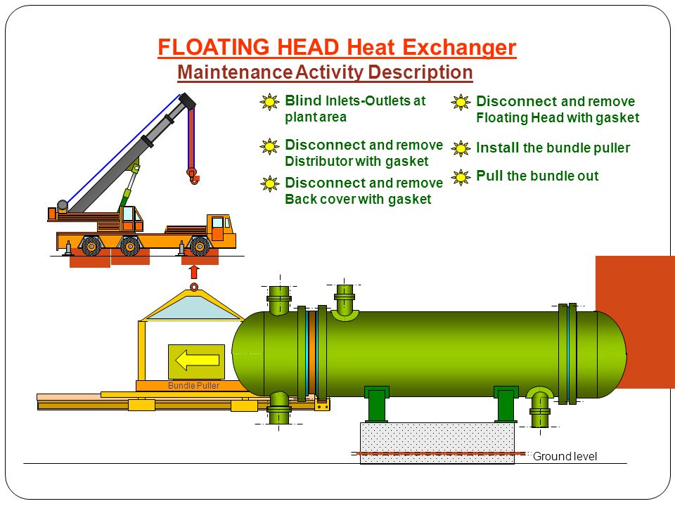 Image Result For Floating Head Heat Exchanger