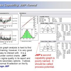 Minitab Pareto Diagram Dpdt Switch Wiring Jmp 7 And 15 Thomas A Little Ph D 07 Ppt