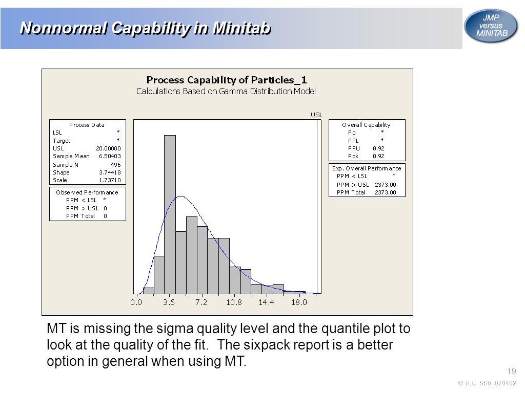 minitab pareto diagram ge electric dryer wiring jmp 7 and 15 thomas a little ph d 07 ppt