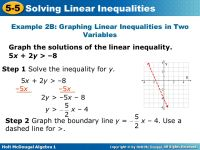 Graphing Linear Inequalities In Two Variables Worksheet ...