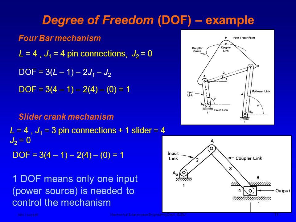 skeleton diagram with labels soil triangle kinematic (stick or skeleton) diagrams - ppt video online download