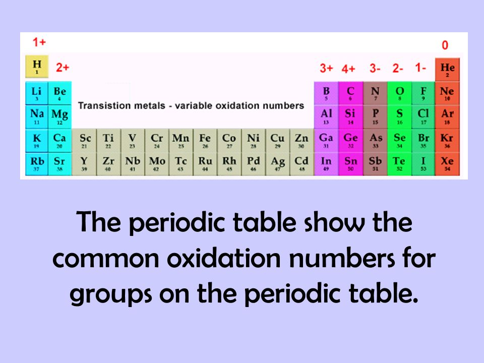 atomic symbol diagram 2001 ford f 150 fuse box bonding. - ppt video online download